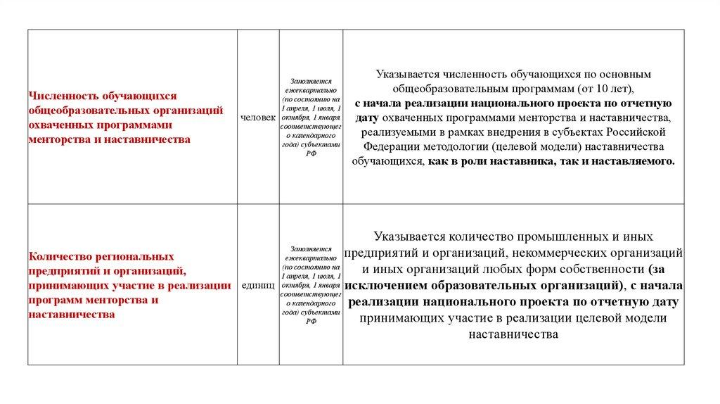 план работы целевой модели наставничества