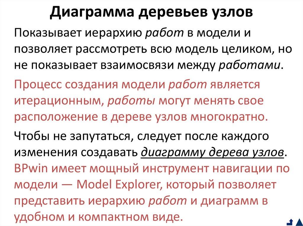Процесс создания модели работ является современные модели социальной работы в россии