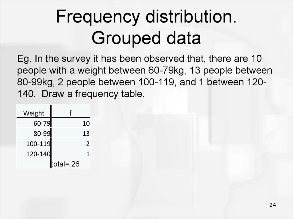 Frequency distribution. Grouped data