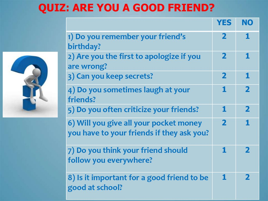 Quiz: Are you a good friend?