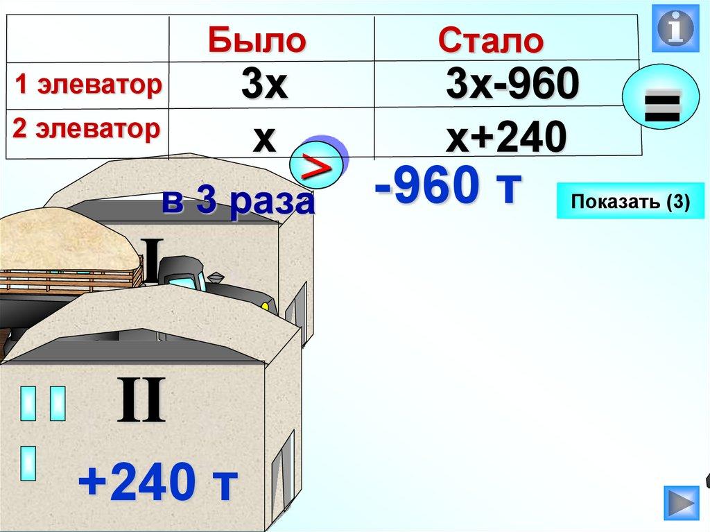 Сколько тонн зерна в элеваторе элеваторы ростовская область список