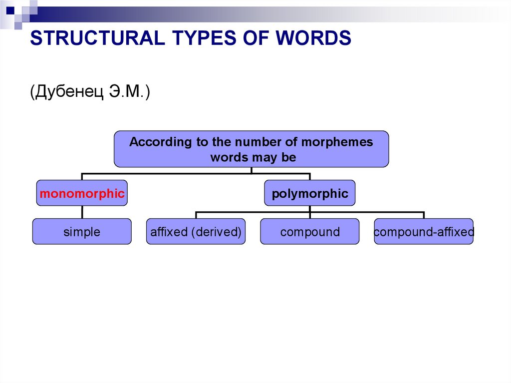STRUCTURAL TYPES OF WORDS (Дубенец Э.М.)