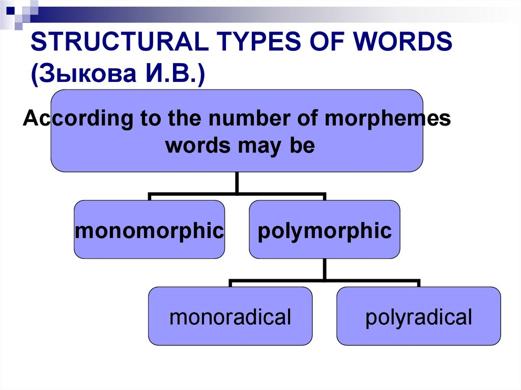 STRUCTURAL TYPES OF WORDS (Зыкова И.В.)