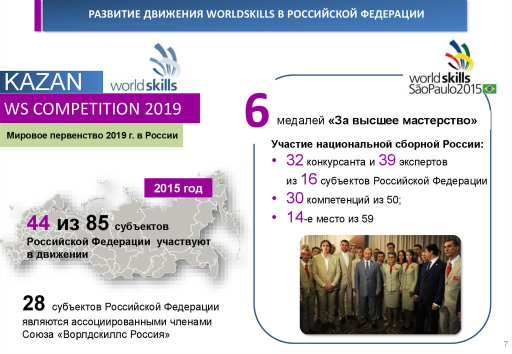WS COMPETITION 2019