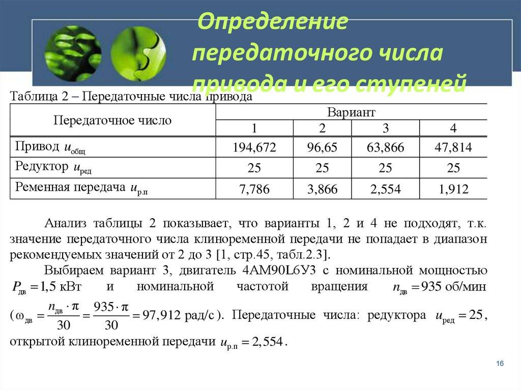 Привод ленточного конвейера рассчитать передаточное число цена на транспортер т4 и германии