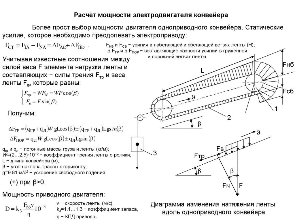 Длина конвейера фольксваген транспортер ижевск купить