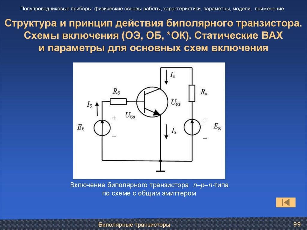 42 малосигнальная девушка модель транзистора соответствует работе транзистора серпухов работа для девушек без опыта