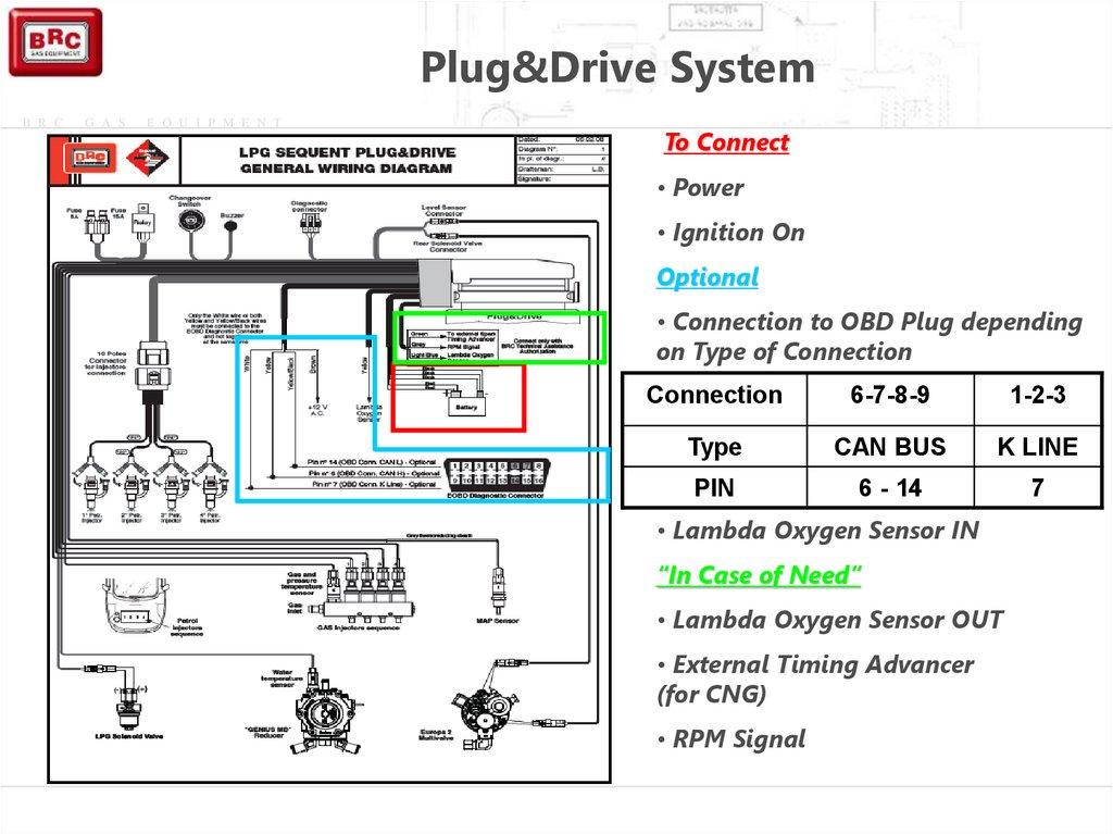 Комплекты Brc Plug Drive Serial Type, Brc Lpg System Wiring Diagram