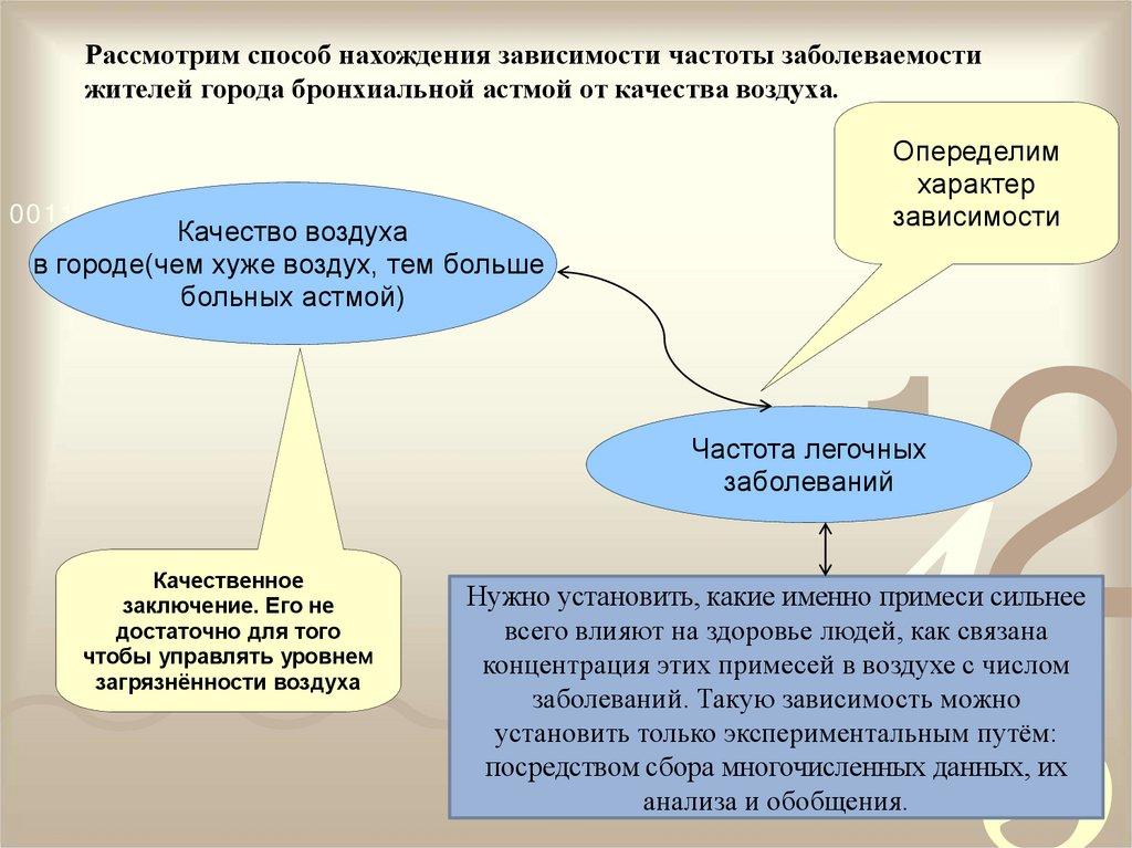 Практическая работа 11 класс информатика модели статистического прогнозирования работа моделью мужчине в москве без опыта