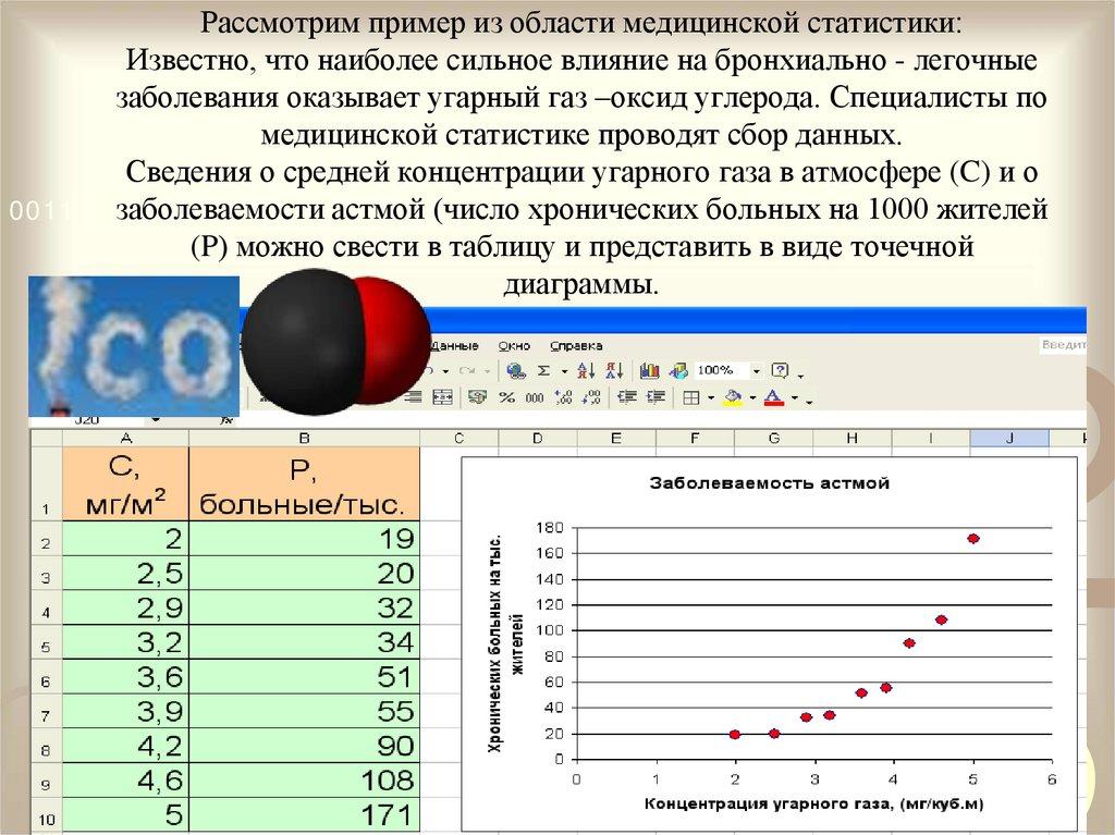 Практическая работа модели статистического прогнозирование работа для девушки в декретном