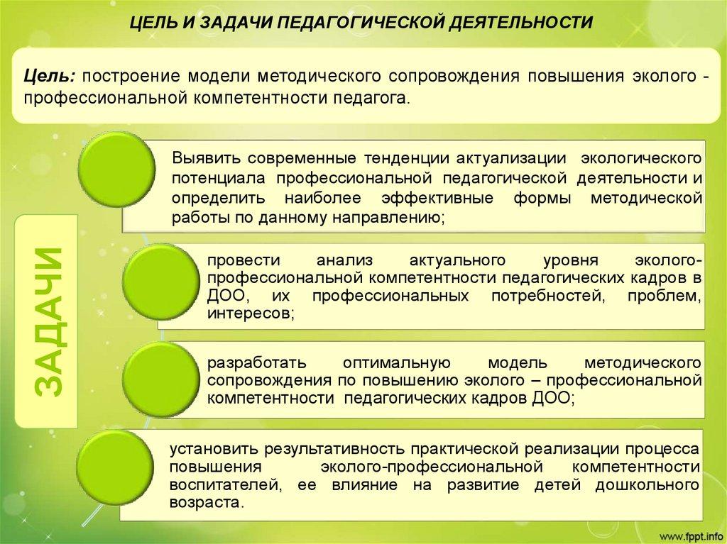 Модели построения методической работы роман милованов википедия