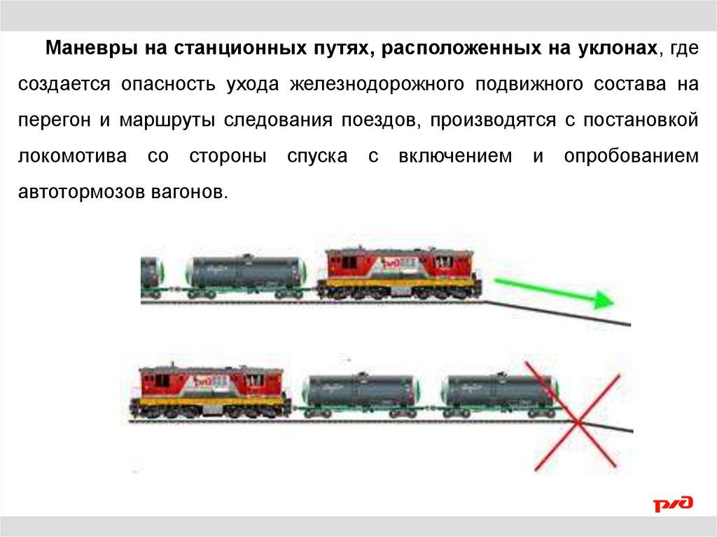 Маневры с вагонами транспортерами транспортер поворотно наклонный