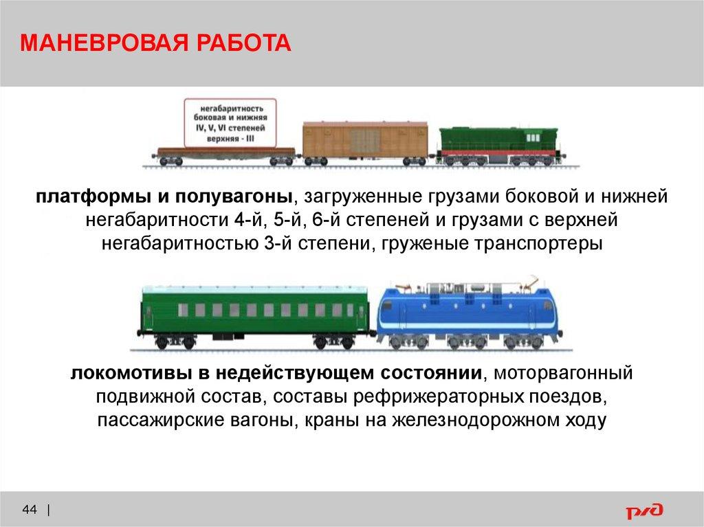 Маневры с вагонами транспортерами тсн звездочка привода транспортера