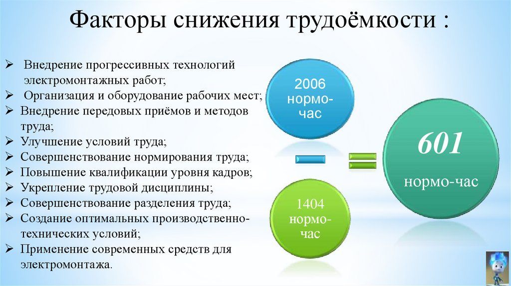 курсовая работа на тему расчет основных технико-экономических показателей организации