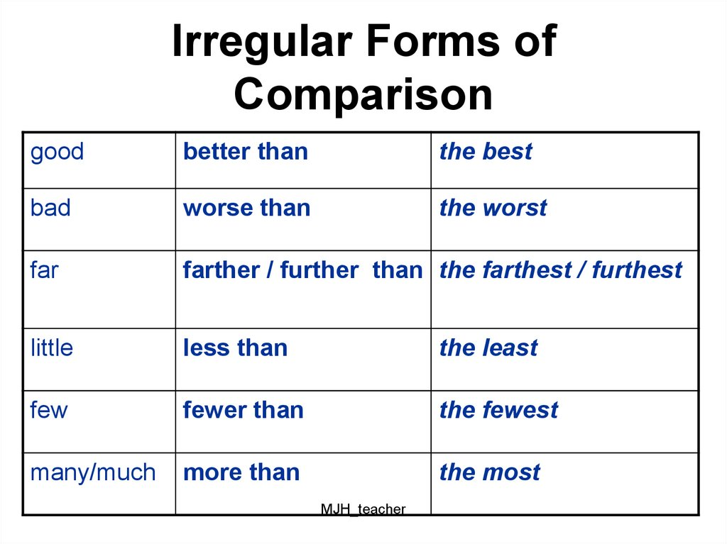 Irregular Forms of Comparison