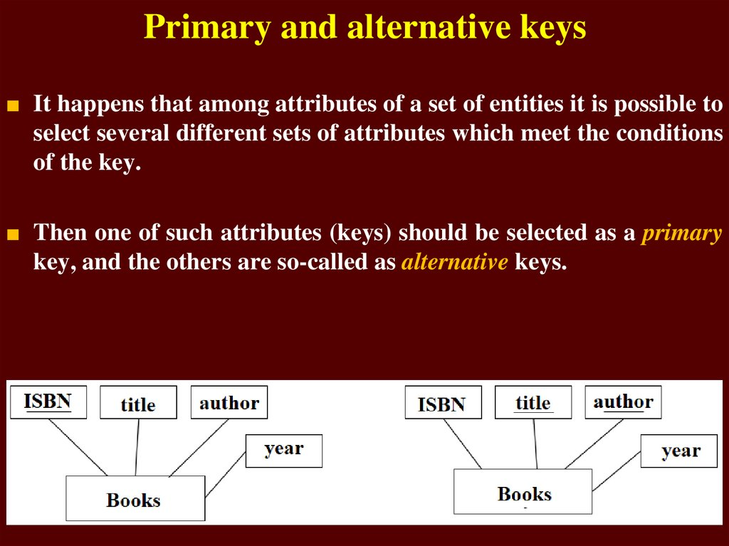 Primary and alternative keys