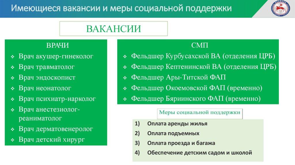 Отдел кадров наркологии наркологическая клиника верамед