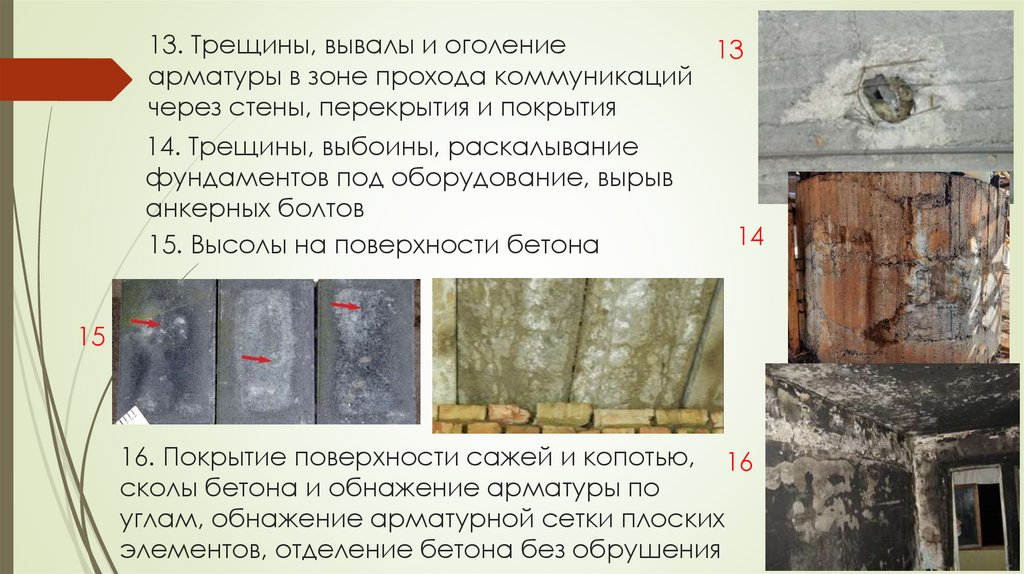 Вывалы бетона паспорт по качеству бетонной смеси