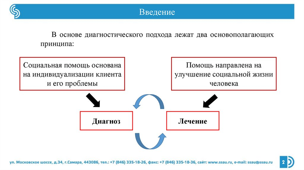 психологические модели социальной работы с группой