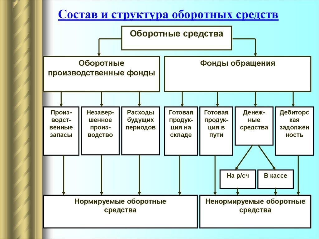 Конвейеры и их классификация авито краснодар транспортер