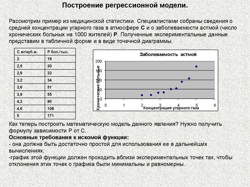 Работа 3 1 получение регрессионных моделей в microsoft работа вебкам мужчине